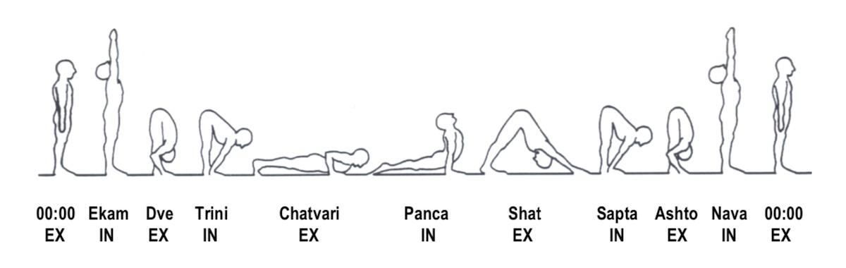 Yoga with Sandra